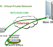 VPN_Virtual Private network