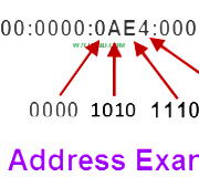 IPv6 address