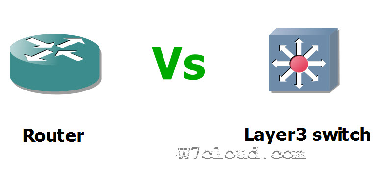 Layer-3 Switching vs Routing