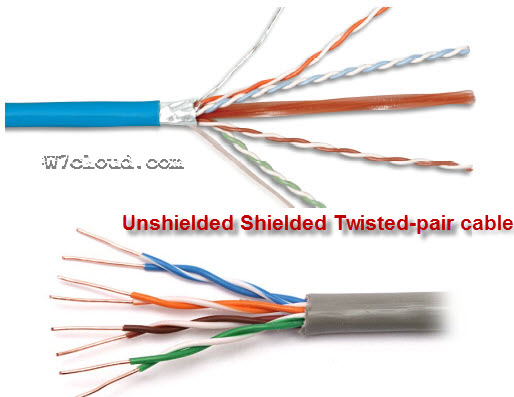 Unshielded Shielded Twisted-pair cable
